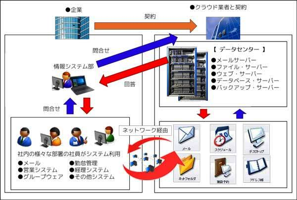 f:id:msystem:20180820083741j:image:w300:left