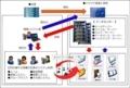クラウドによる社内システム