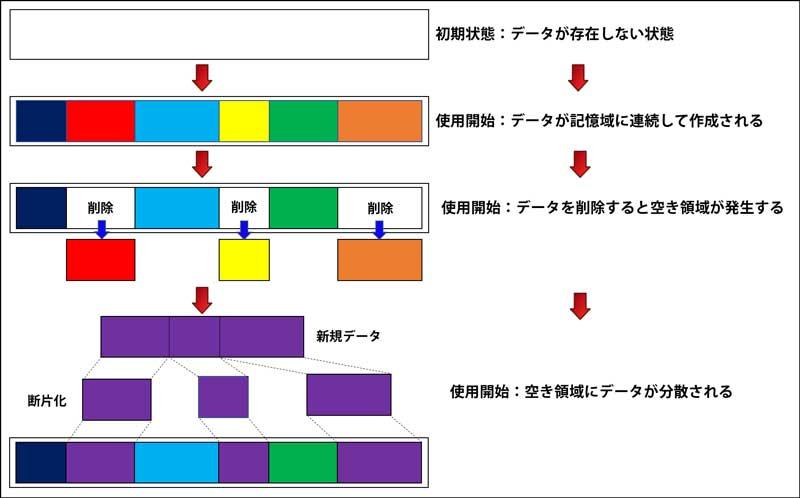 f:id:msystem:20190608113528j:image:w600:left