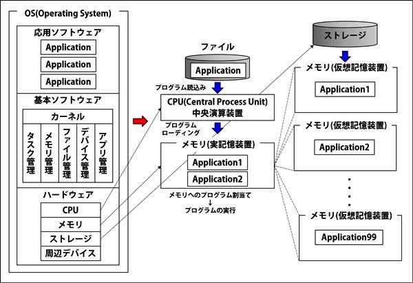 f:id:msystem:20190810171607j:image:w600:left