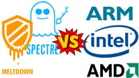 CPUの脆弱性