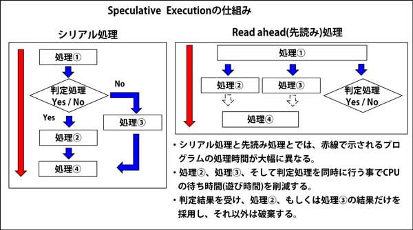 f:id:msystem:20190811104637j:image:w600:left