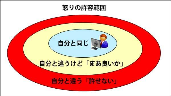 f:id:msystem:20190927183336j:image:w600:left