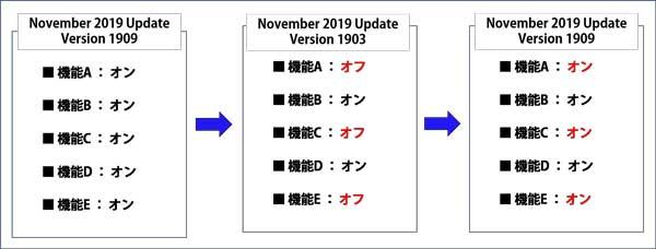 f:id:msystem:20191229173944j:image:w600:left