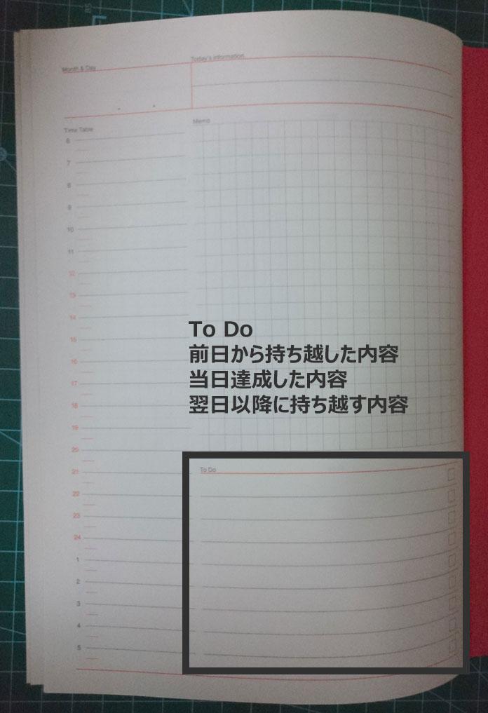 デイリープランナーに当日のタスクを記入する方法