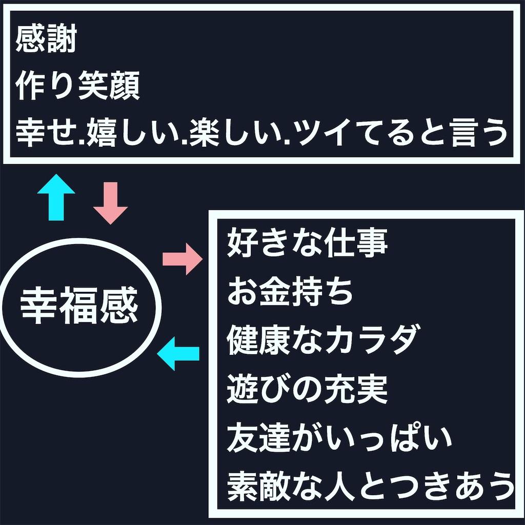 f:id:mt321191104:20180928235418j:image