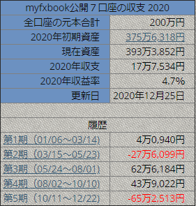 f:id:mt4ea_systemtrade:20201227083426p:plain