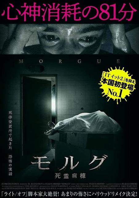 ほん怖みたいなB級ストーリー…モルグ死霊病棟(感想、裏話)
