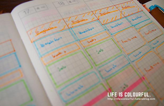 毎日2時間TOEIC勉強を3ヶ月継続