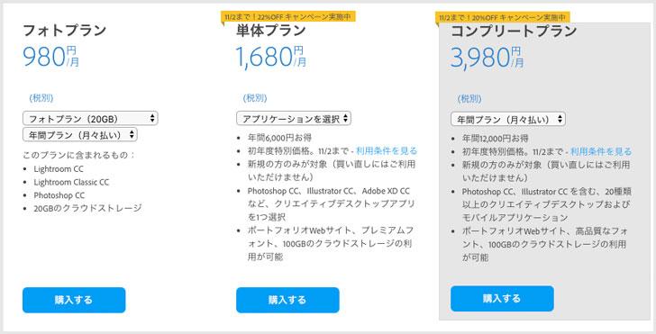 Adobe公式ストアのキャンペーン価格
