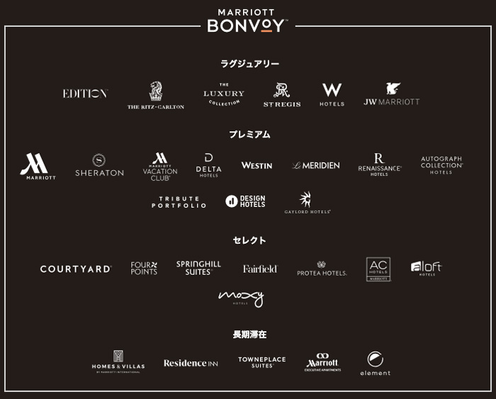 Marriott Bonvoy系列ホテル