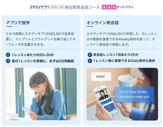 日本人の英語学習に最適な英会話アプリ