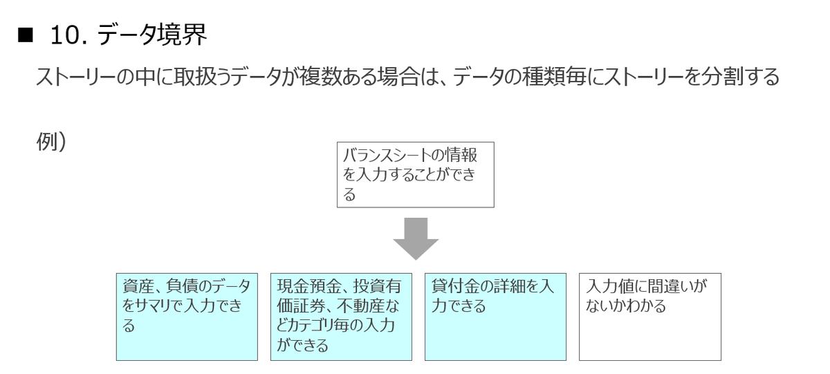 f:id:mti-techblog-writer:20210804165157p:plain
