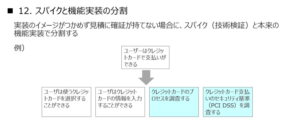 f:id:mti-techblog-writer:20210804165210p:plain