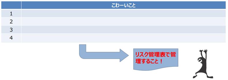 f:id:mti-techblog-writer:20210820150514p:plain