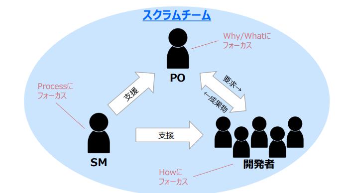 f:id:mti-techblog-writer:20210823163051p:plain