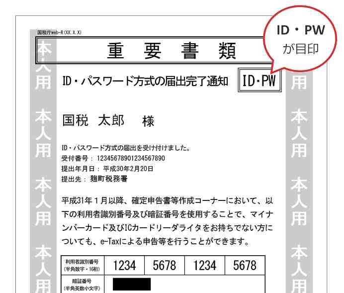e-tax idパスワード方式 ID・パスワード方式の届出完了通知