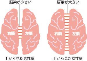 f:id:mu-otashitsuji:20170716215322p:plain