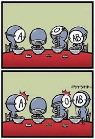 Ab型 男性 性格