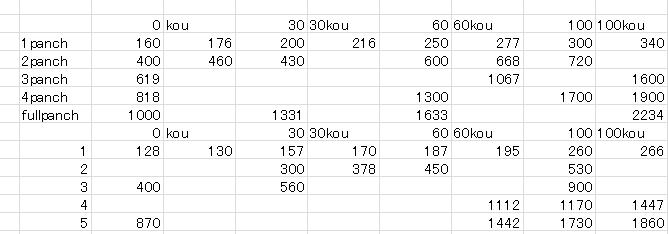 f:id:mugen0731optics:20160930230937p:plain