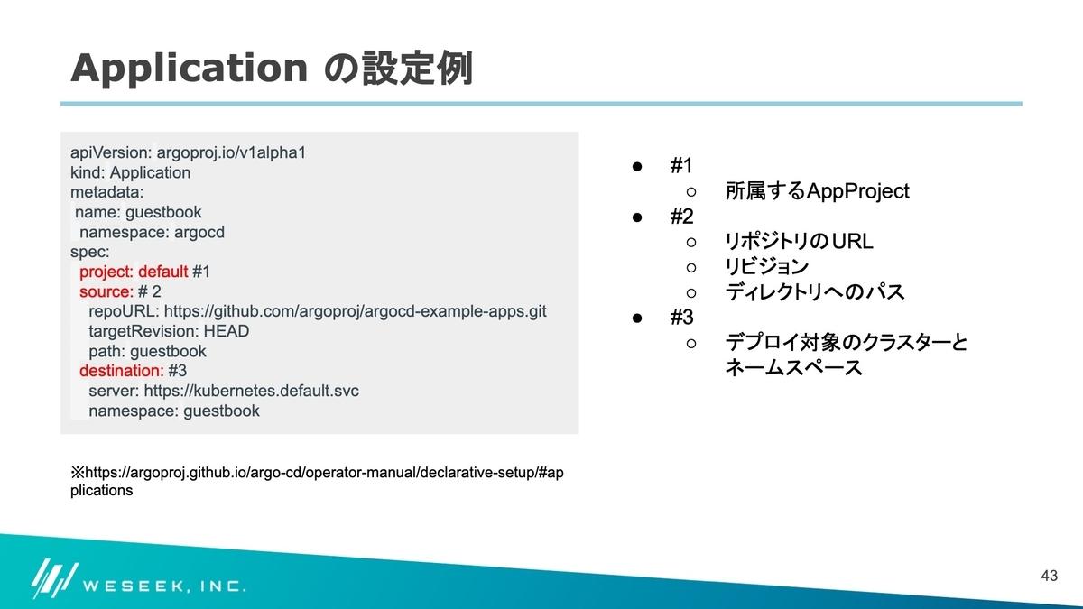 f:id:mugi-o:20210518221513j:plain