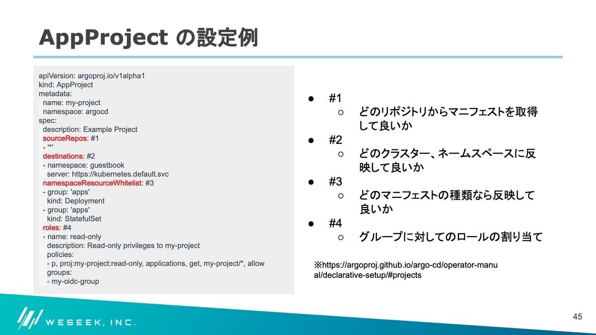 f:id:mugi-o:20210518221831j:plain