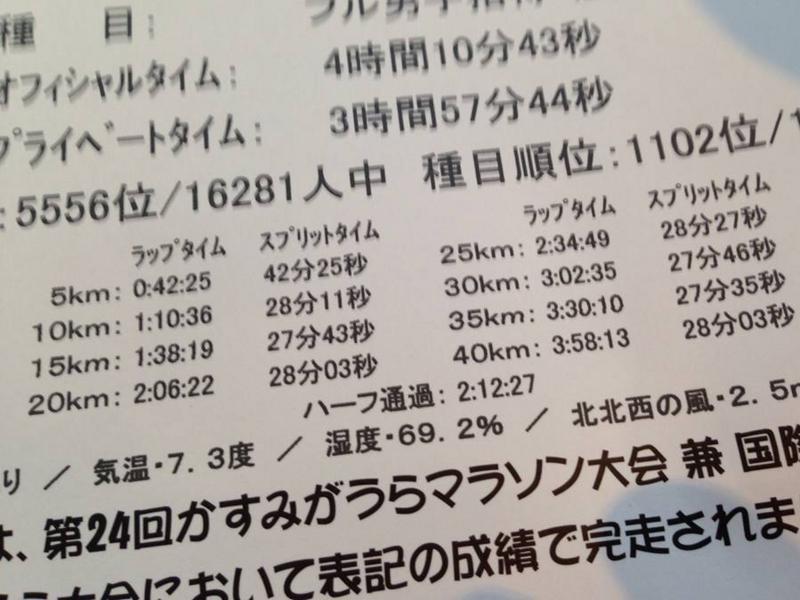 f:id:mugibatake40ro:20140421002425j:plain