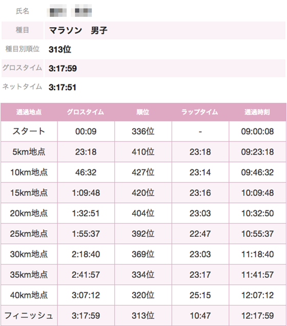 f:id:mugibatake40ro:20160229162152p:plain