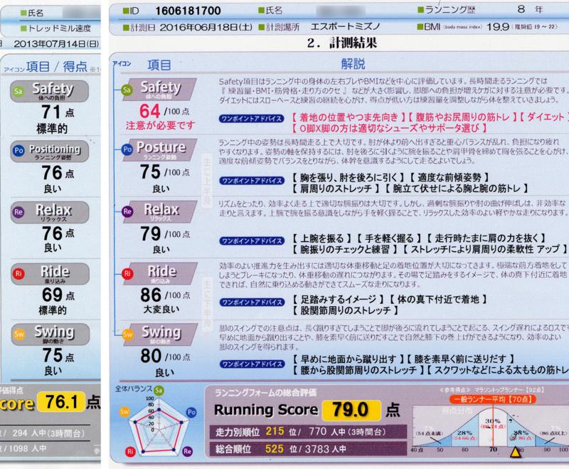 f:id:mugibatake40ro:20160619120354j:plain