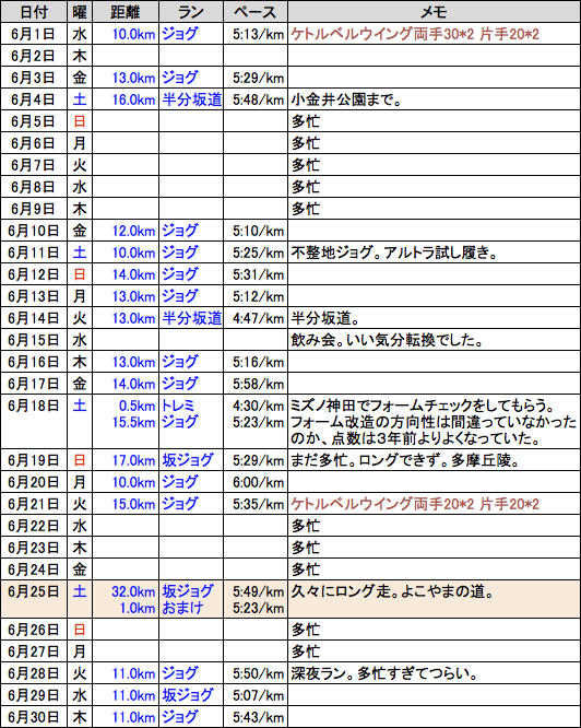 f:id:mugibatake40ro:20160708004154p:plain