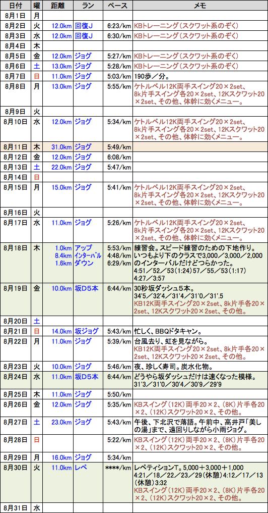 f:id:mugibatake40ro:20160901103745p:plain