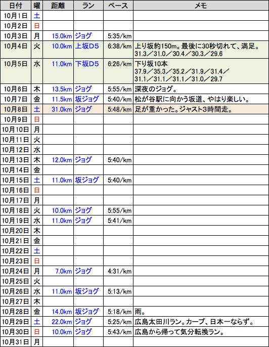 f:id:mugibatake40ro:20161202114440j:plain