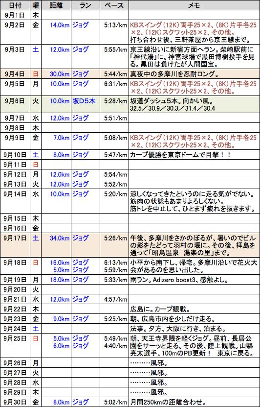 f:id:mugibatake40ro:20161202114443j:plain