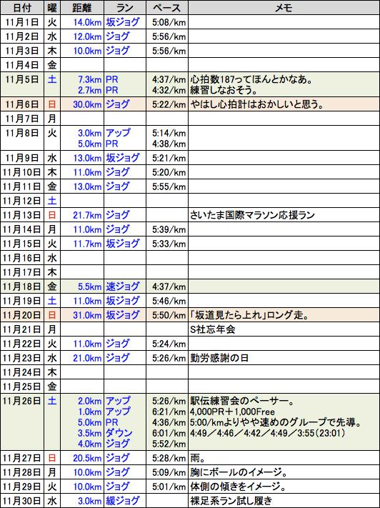 f:id:mugibatake40ro:20161202121235j:plain
