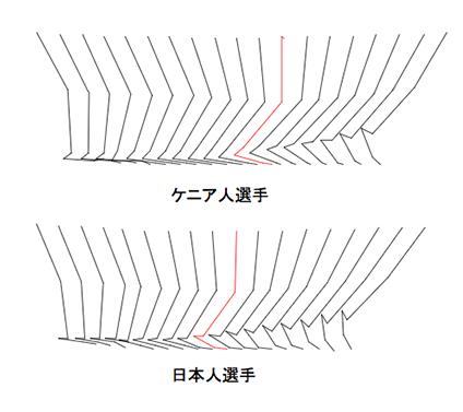 f:id:mugibatake40ro:20170112003048p:plain