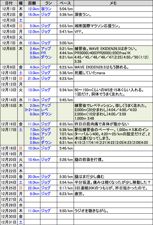 f:id:mugibatake40ro:20170202153912p:plain