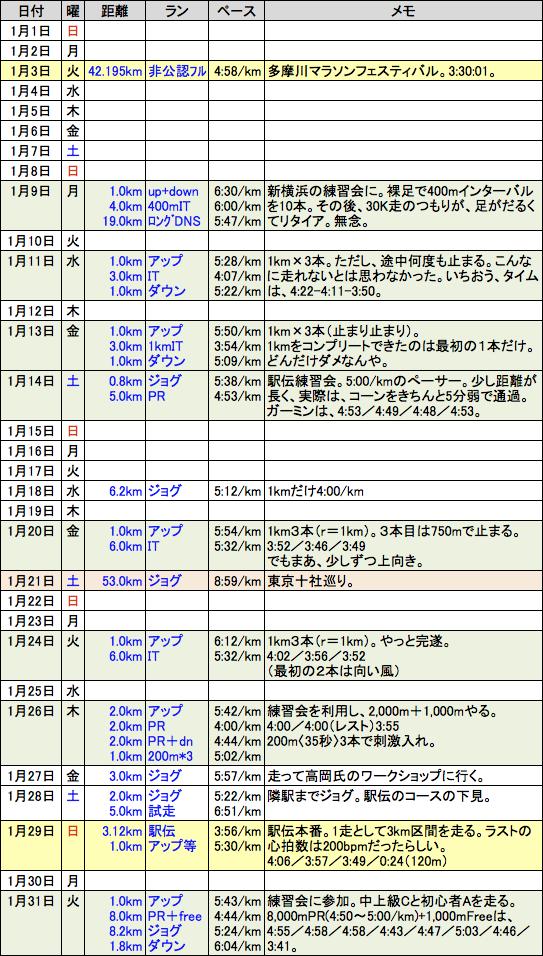 f:id:mugibatake40ro:20170202160205p:plain