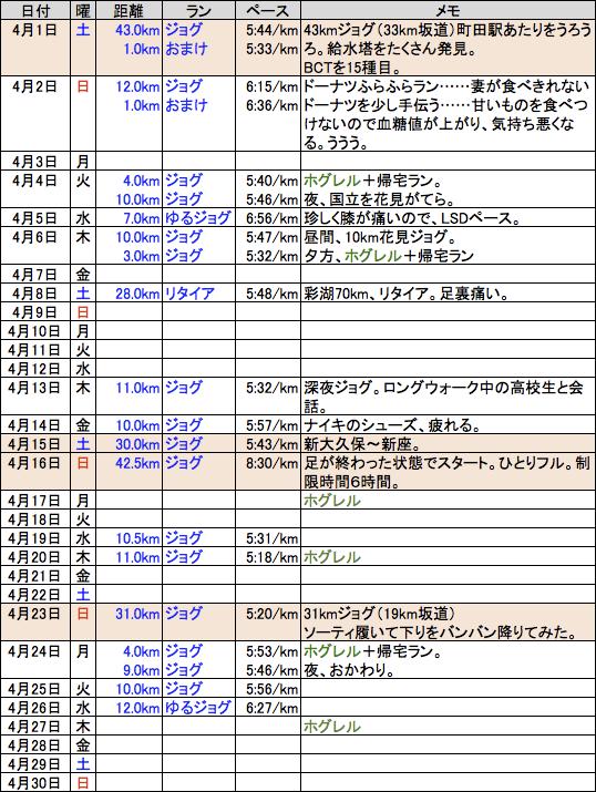 f:id:mugibatake40ro:20170609163835p:plain