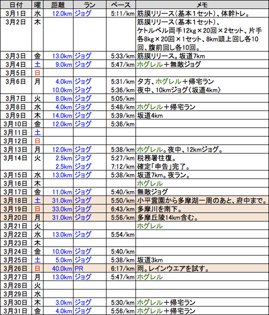f:id:mugibatake40ro:20170609163840p:plain