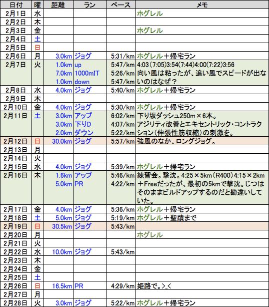 f:id:mugibatake40ro:20170609163845p:plain