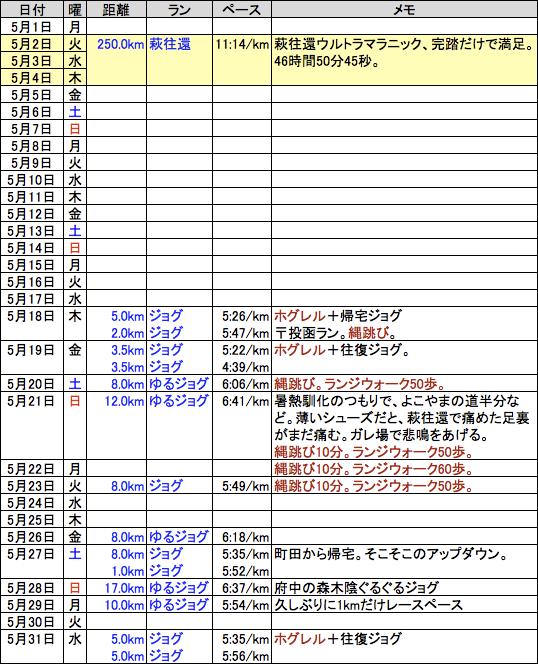 f:id:mugibatake40ro:20170905161722p:plain