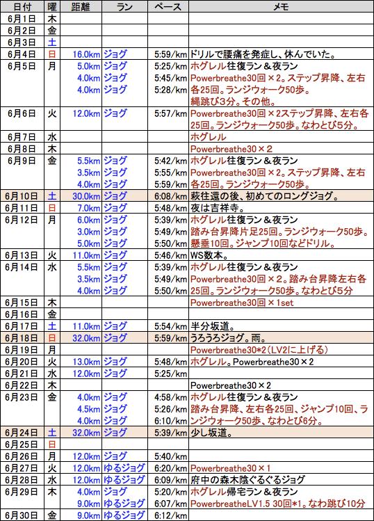 f:id:mugibatake40ro:20170905162108p:plain