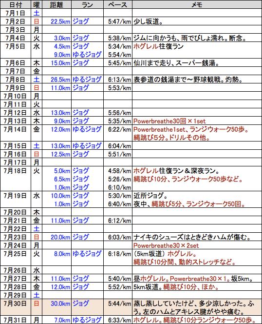 f:id:mugibatake40ro:20170905162454p:plain