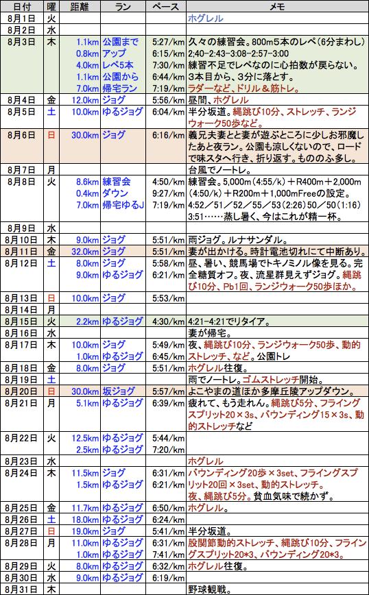 f:id:mugibatake40ro:20170905163818p:plain