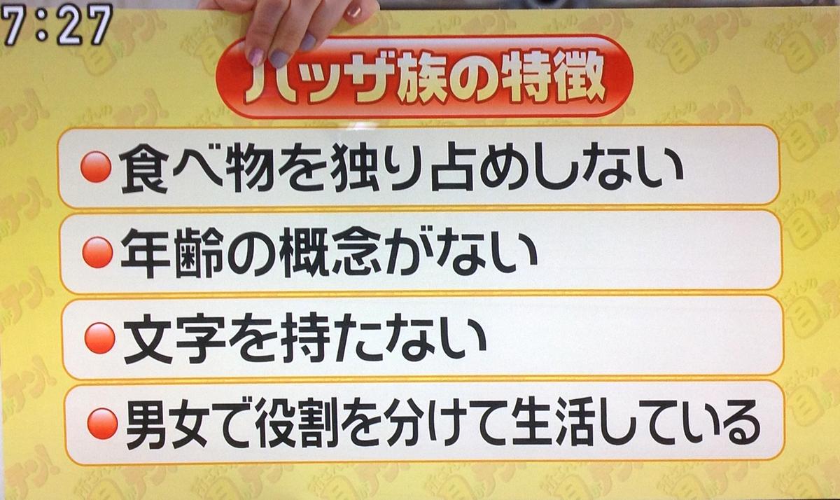 f:id:mugibatake40ro:20191006155240j:plain