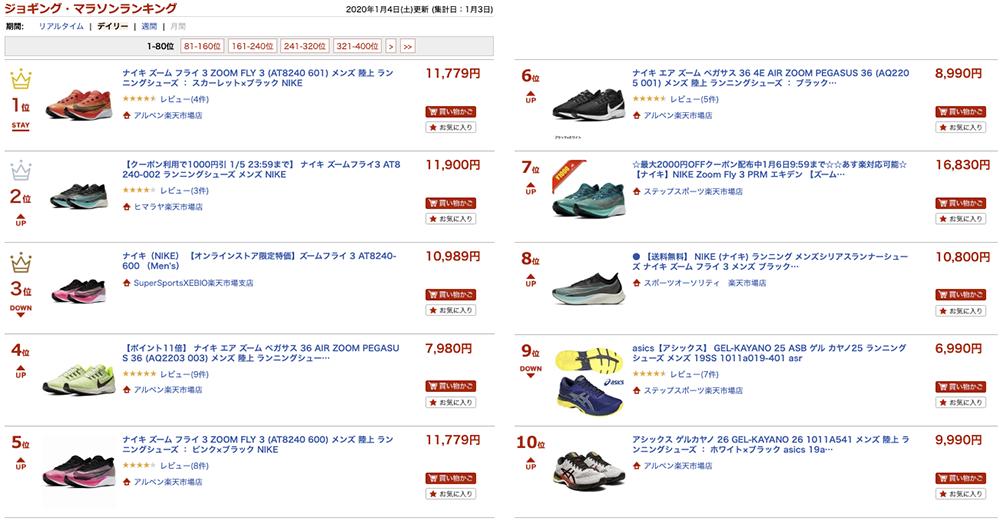 f:id:mugibatake40ro:20200114170408p:plain