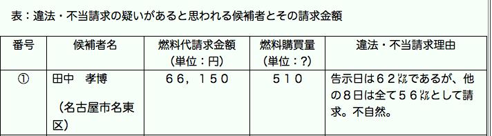 f:id:mugicha2014p:20210225103042p:plain
