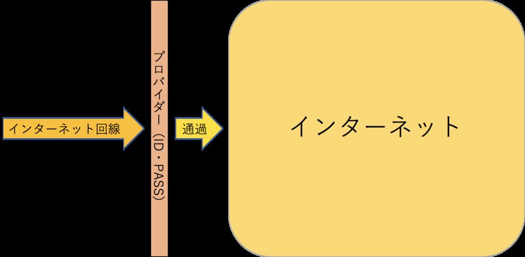 f:id:mugimugitya:20181007134726p:plain