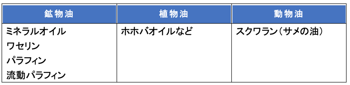 f:id:mugmum:20210611164400p:plain