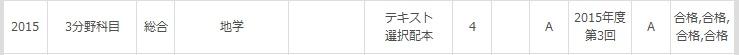 f:id:mui-shizen:20160426171048j:plain